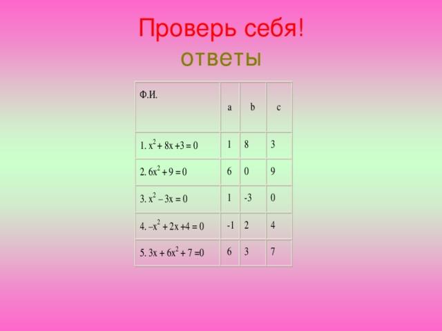 Проверь себя!  ответы 2  2 2 2 2