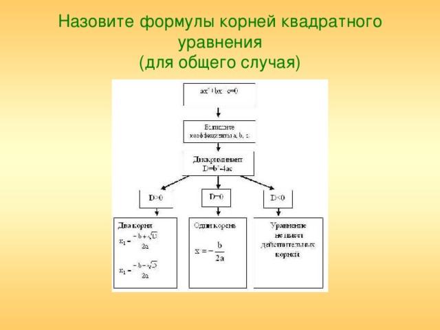 Назовите формулы корней квадратного уравнения  (для общего случая)