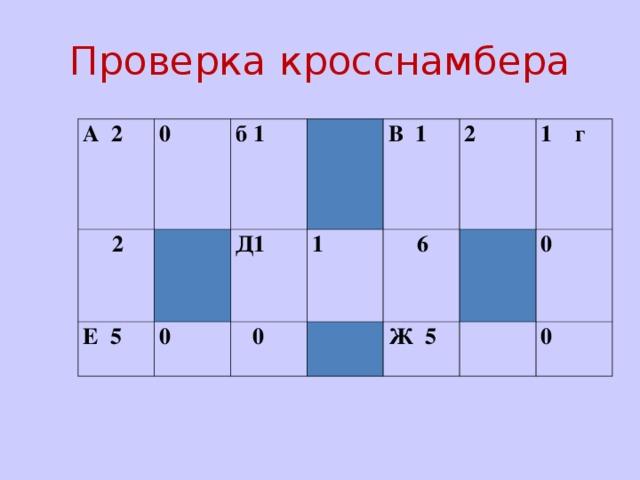 Проверка кросснамбера А 2 0  2   б 1 Е 5   0 Д1  0 1 В 1 2   6  1 г Ж 5  0 0