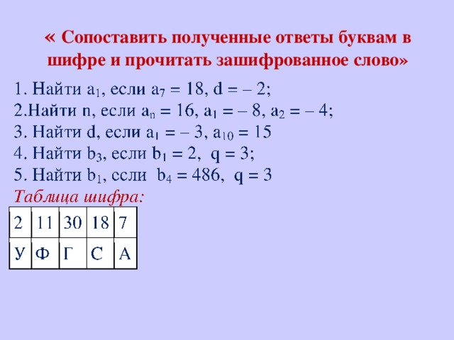 « Сопоставить полученные ответы буквам в шифре и прочитать зашифрованное слово»