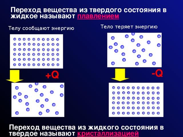 Переход вещества из твердого состояния в жидкое называют плавлением  Тело теряет энергию Телу сообщают энергию -Q +Q Переход вещества из жидкого состояния в твердое называют  кристаллизацией