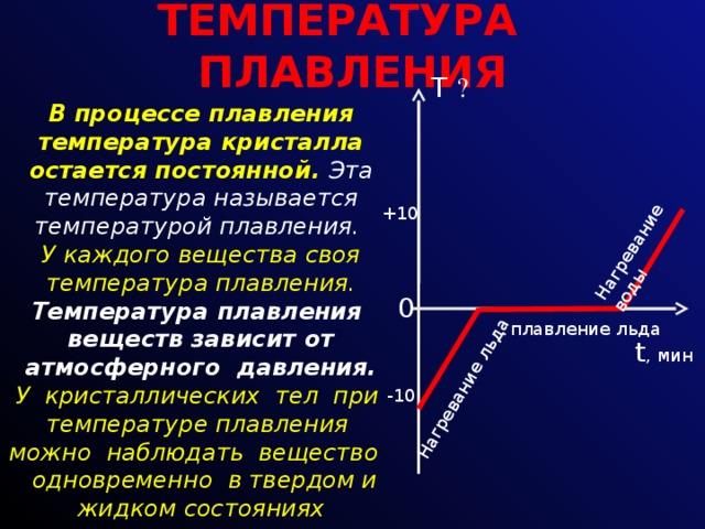 ТЕМПЕРАТУРА ПЛАВЛЕНИЯ Нагревание льда Нагревание воды T  ۫ В процессе плавления температура кристалла остается постоянной. Эта температура называется температурой плавления. У каждого вещества своя температура плавления.  Температура плавления веществ зависит от атмосферного давления.  У кристаллических тел при температуре плавления можно наблюдать вещество одновременно в твердом и жидком состояниях +10 0  плавление льда t , мин -10