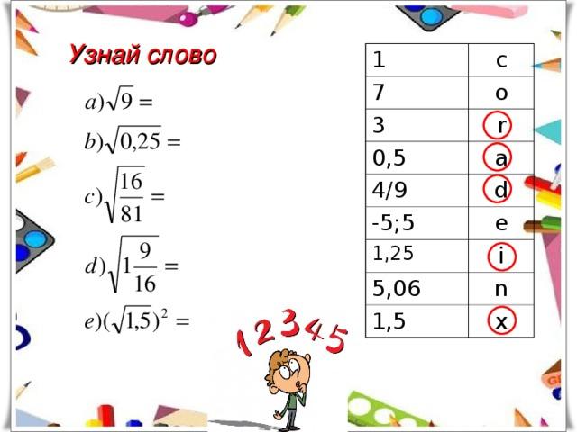 Узнай слово  1 c 7 o 3 r 0,5 a 4/9 d -5 ;5 1,25 e i 5,06 n 1,5 x