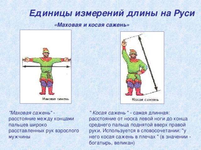 Единицы измерений длины на Руси «Маховая и косая сажень»