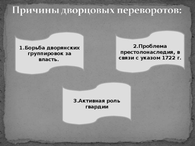 2.Проблема престолонаследия, в связи с указом 1722 г. 1.Борьба дворянских группировок за власть. 3.Активная роль гвардии