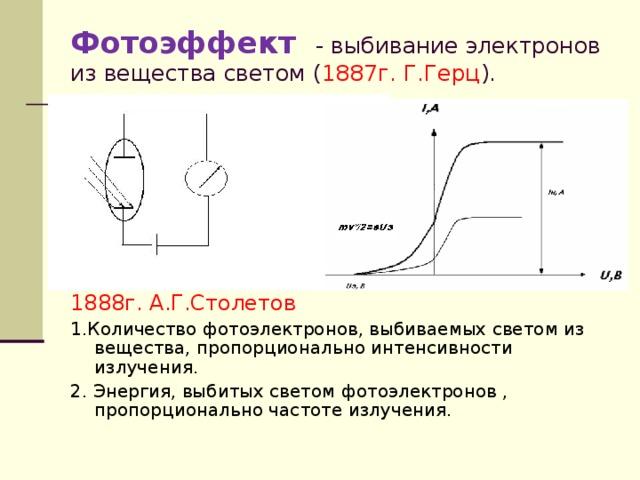 Фотоэффект  - выбивание электронов из вещества светом ( 1887г. Г.Герц ). 1888г. А.Г.Столетов 1.Количество фотоэлектронов, выбиваемых светом из вещества, пропорционально интенсивности излучения. 2. Энергия, выбитых светом фотоэлектронов , пропорционально частоте излучения.
