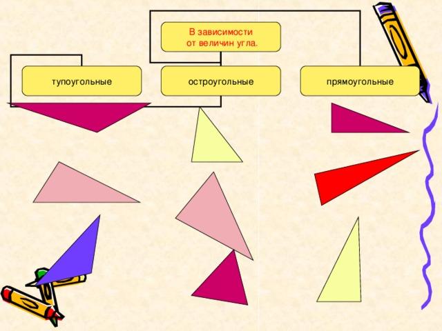 В зависимости  от величин угла. тупоугольные остроугольные прямоугольные