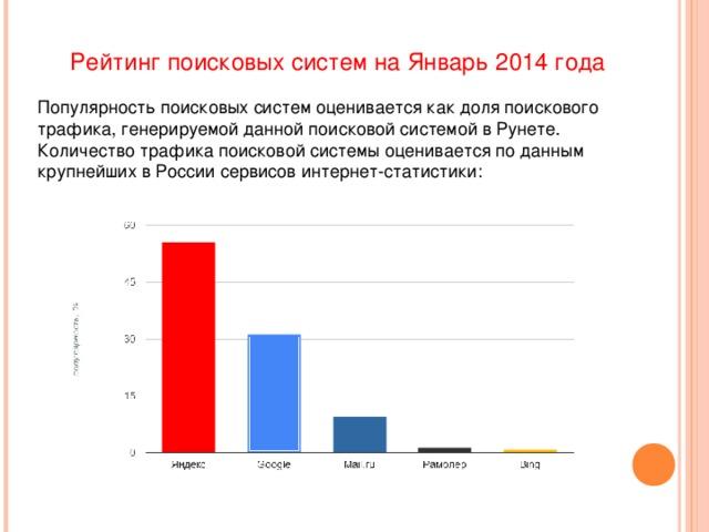 Рейтинг поисковых систем на Январь 2014 года Популярность поисковых систем оценивается как доля поискового трафика, генерируемой данной поисковой системой в Рунете. Количество трафика поисковой системы оценивается по данным крупнейших в России сервисов интернет-статистики: