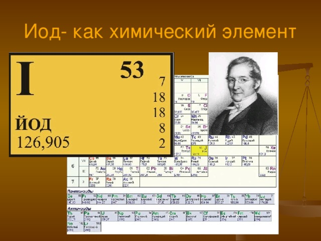 Иод- как химический элемент