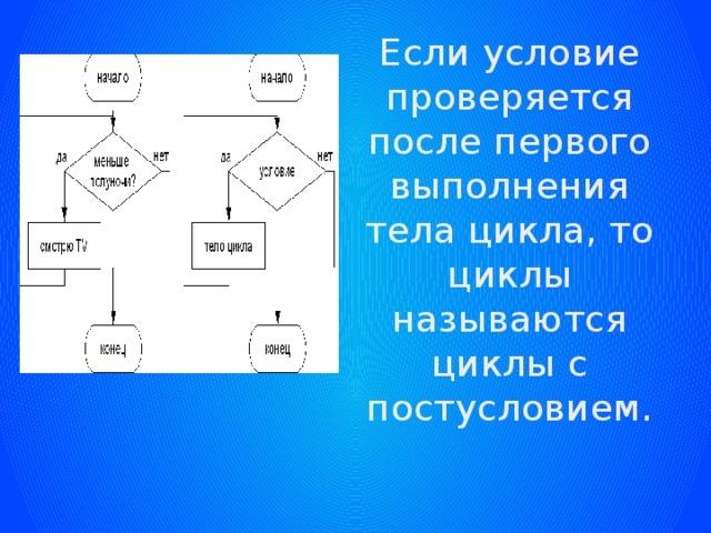 Если условие проверяется после первого выполнения тела цикла, то циклы называются циклы с постусловием.