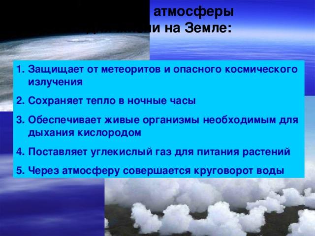 Значение атмосферы для жизни на Земле: