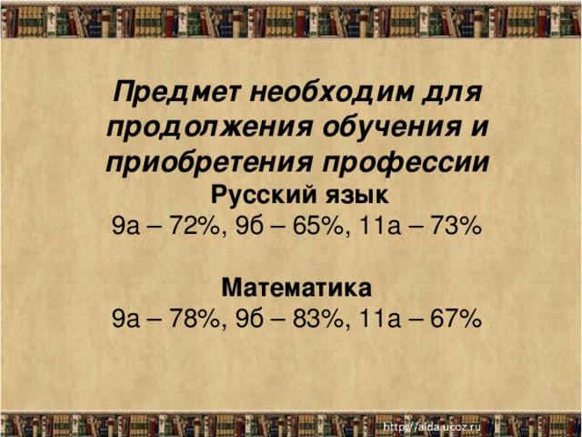 Предмет необходим для продолжения обучения и приобретения профессии  Русский язык 9а – 72%, 9б – 65%, 11а – 73%  Математика 9а – 78%, 9б – 83%, 11а – 67%