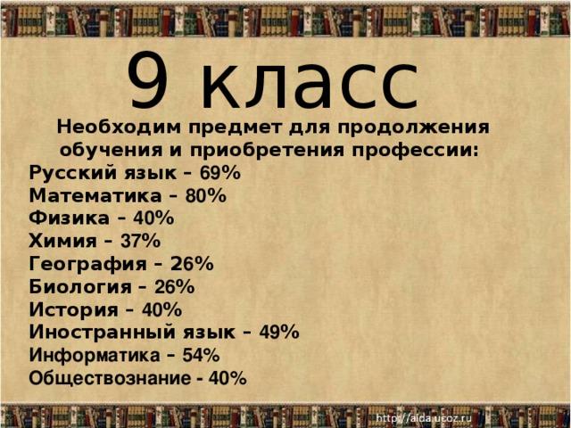 9 класс Необходим предмет для продолжения обучения и приобретения профессии: Русский язык – 69 % Математика – 80 % Физика – 40 % Химия – 37 % География – 2 6 % Биология – 26 % История – 40 % Иностранный язык – 49 % Информатика – 54% Обществознание - 40%