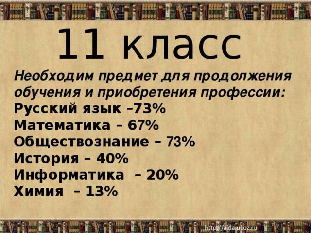 11 класс Необходим предмет для продолжения обучения и приобретения профессии:  Русский язык –73% Математика – 6 7 % Обществознание – 73 % История – 40% Информатика – 20% Химия – 13%