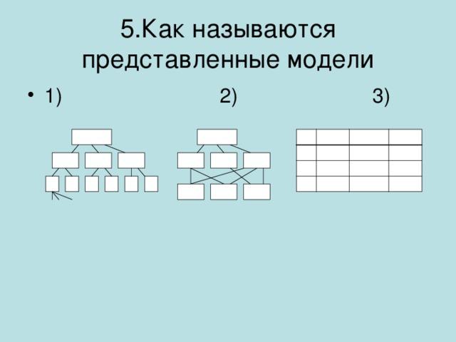 5.Как называются представленные модели