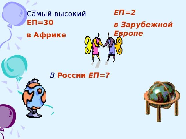 ЕП=2 в Зарубежной Европе Самый высокий ЕП=30 в Африке В России  ЕП=?