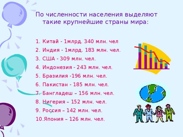 По численности населения выделяют такие крупнейшие страны мира: