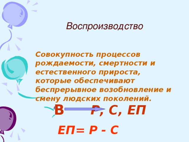 Воспроизводство Совокупность процессов рождаемости, смертности и естественного прироста, которые обеспечивают беспрерывное возобновление и смену людских поколений. В Р, С, ЕП в  ЕП= Р - С