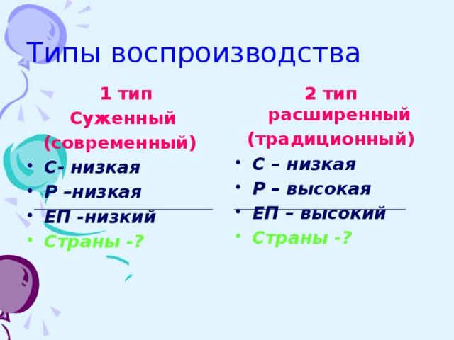 Типы воспроизводства  1 тип 2 тип расширенный  Суженный (традиционный) (современный) С – низкая Р – высокая ЕП – высокий С- низкая Р –низкая ЕП -низкий Страны -? Страны -?
