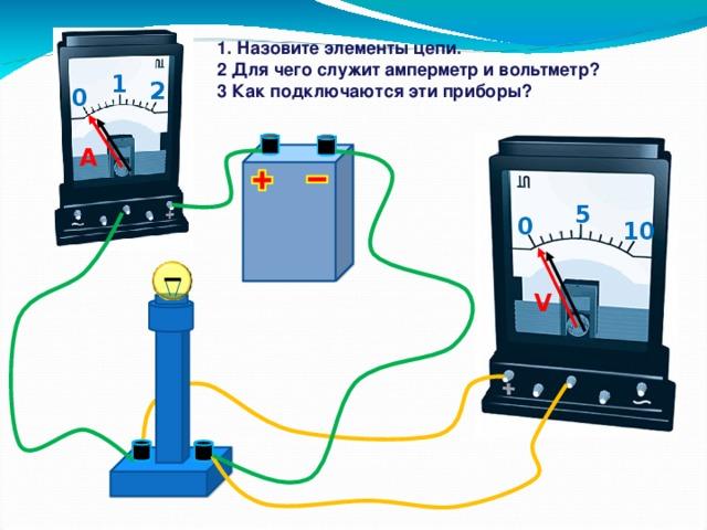 1. Назовите элементы цепи. 2 Для чего служит амперметр и вольтметр? 3 Как подключаются эти приборы? 1 2 0 A 5 0 10 V 12 12