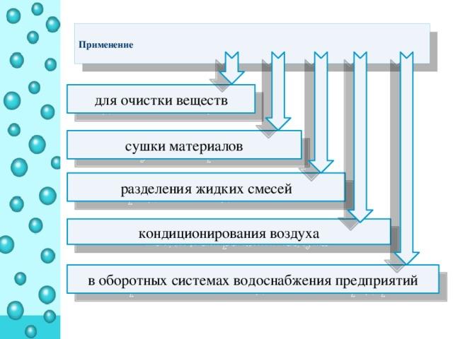 Применение   для очистки веществ сушки материалов разделения жидких смесей кондиционирования воздуха в оборотных системах водоснабжения предприятий 3