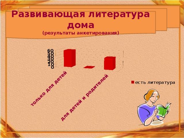 Развивающая литература дома (результаты анкетирования)