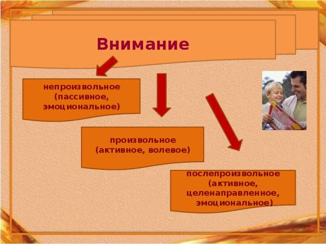 Внимание непроизвольное (пассивное, эмоциональное) произвольное (активное, волевое) послепроизвольное (активное, целенаправленное,  эмоциональное)