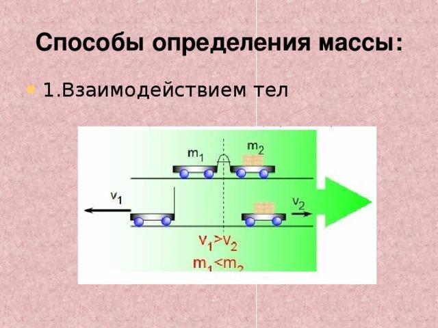 Способы определения массы: