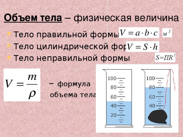 Объем тела – физическая величина Тело правильной формы  Тело цилиндрической формы  Тело неправильной формы  – формула    объема тела