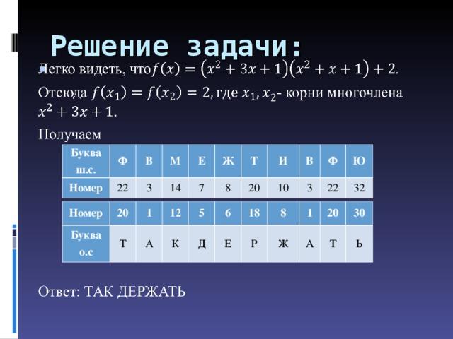 Решение задачи: Буква ш.с. Номер Ф 22 В М 3 Е 14 7 Ж Т 8 И 20 В 10 3 Ф Ю 22 32 Номер Буква о.с 20 1 Т А 12 5 К Д 6 18 Е 8 Р 1 Ж А 20 30 Т Ь