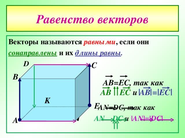 Равенство векторов Векторы называются равными , если они сонаправлены и их длины равны .  D     AN=DC , так как  N   AN  DC и |AN|=|DC| С K В АВ=ЕС, так как  АВ ЕС и АВ = ЕС   Е А