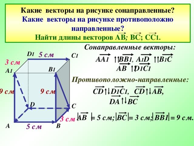 Какие векторы на рисунке сонаправленные?  Какие векторы на рисунке противоположно направленные?  Найти длины векторов АВ ; ВС; СС 1. Сонаправленные векторы: 5 см D 1 C 1 AA 1  BB 1 , A 1 D  B 1 C  AB D 1 C 1  3 см В 1 A 1 Противоположно-направленные: 9 см 9 см CD D 1 C 1, CD AB, DA BC   D C АВ = 5 см; ВС = 3 см; ВВ1 = 9 см. 3 см B 5 см A