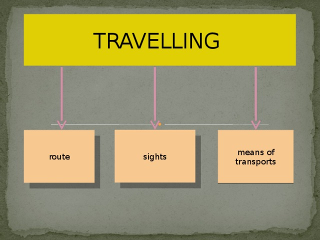 TRAVELLING sights route means of transports