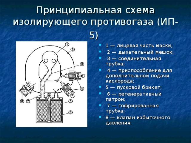 Принципиальная схема изолирующего противогаза (ИП-5)