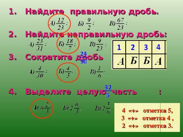 1. Найдите правильную дробь.  2. Найдите неправильную дробь:  3. Сократите дробь :   4. Выделите целую часть :  4 «+» отметка 5,  3 «+» отметка 4 ,  2 «+» отметка 3.