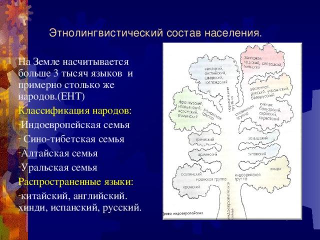 Этнолингвистический состав населения. На Земле насчитывается больше 3 тысяч языков и примерно столько же народов.(ЕНТ) Классификация народов: Индоевропейская семья  Сино-тибетская семья Алтайская семья Уральская семья Распространенные языки: