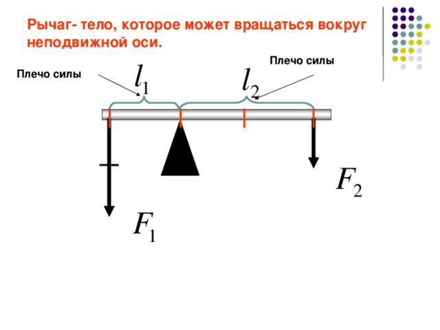 Рычаг- тело, которое может вращаться вокруг неподвижной оси. Плечо силы Плечо силы