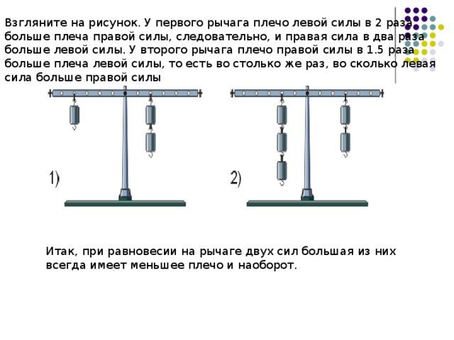 Взгляните на рисунок. У первого рычага плечо левой силы в 2 раза больше плеча правой силы, следовательно, и правая сила в два раза больше левой силы. У второго рычага плечо правой силы в 1.5 раза больше плеча левой силы, то есть во столько же раз, во сколько левая сила больше правой силы Итак, при равновесии на рычаге двух сил большая из них всегда имеет меньшее плечо и наоборот.