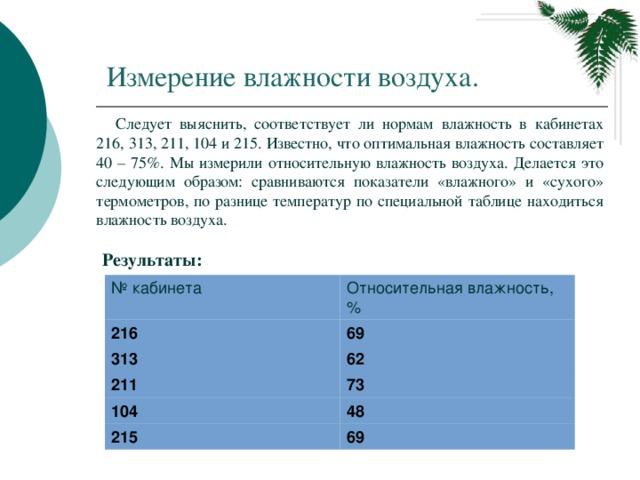 Измерение влажности воздуха. Следует выяснить, соответствует ли нормам влажность в кабинетах 216, 313, 211, 104 и 215. Известно, что оптимальная влажность составляет 40 – 75%. Мы измерили относительную влажность воздуха. Делается это следующим образом: сравниваются показатели «влажного» и «сухого» термометров, по разнице температур по специальной таблице находиться влажность воздуха. Результаты: № кабинета 216 Относительная влажность, % 313 69 62 211 104 73 215 48 69