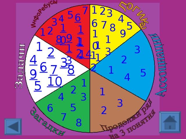 1 7 2 3 5 6 4 4 3 6 7 5 10 8 11 2 1 9 10 9 13 8 12 11 1 13 3 2 14 12 4 2 3 6 7 8 1 9 5 4 10 1 5 2 1 4 3 3 5 6 2 7 8