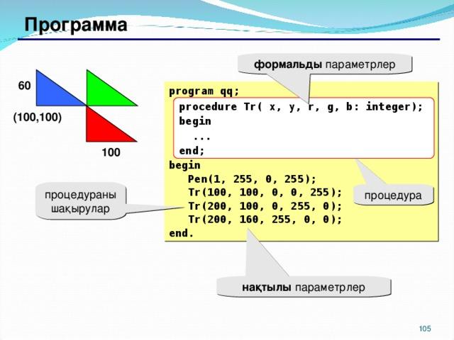 Программа формальды параметрлер 60 program qq;     begin  Pen(1, 255, 0, 255);  Tr(100, 100, 0, 0, 255);  Tr(200, 100, 0, 255, 0);  Tr(200, 160, 255, 0, 0); end. procedure Tr( x, y, r, g, b: integer); begin  ... end; ( 100 , 100 ) 100 процедураны шақырулар процедура нақтылы параметрлер 104 104