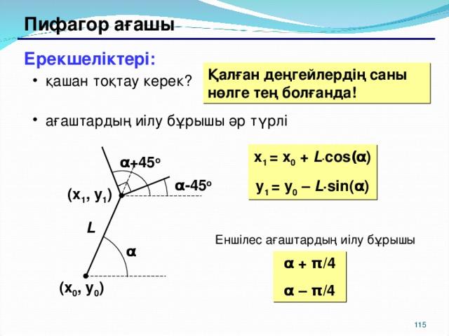 Пифагор ағашы Ерекшеліктері: қашан тоқтау керек? ағаштардың иілу бұрышы әр түрлі қашан тоқтау керек? ағаштардың иілу бұрышы әр түрлі Қалған деңгейлердің саны нөлге тең болғанда! x 1  = x 0 + L · cos ( α ) y 1  = y 0 – L · sin( α ) α +45 o α - 45 o ( x 1 , y 1 ) L Еншілес ағаштардың иілу бұрышы α α + π /4 α  – π /4 ( x 0 , y 0 ) 114 114