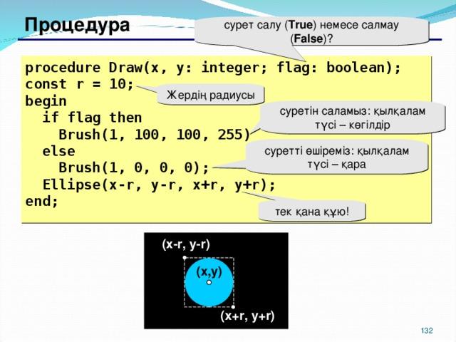 Процедура сурет салу ( True ) немесе салмау ( False ) ? procedure Draw(x, y: integer; flag: boolean); const r = 10; begin  if flag  then  Brush(1, 100, 100, 255)  else  Brush(1, 0, 0, 0);  Ellipse(x - r, y-r, x+r, y+r); end; Жердің радиусы суретін саламыз: қылқалам түсі – көгілдір суретті өшіреміз: қылқалам түсі – қара тек қана құю! ( x - r , y-r ) ( x , y ) ( x+r , y+r ) 129 129