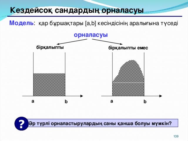Кездейсоқ сандардың орналасуы Модель : қар бұршақтары [a,b] кесіндісінің аралығына түседі орналасуы бірқалыпты бірқалыпты емес a a b b ?  Әр түрлі орналастырулардың саны қанша болуы мүмкін ? 129 139