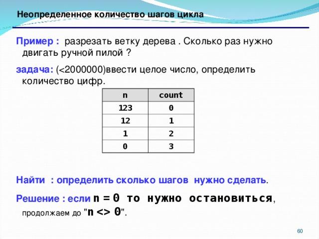 Неопределенное количество шагов цикла Пример : разрезать ветку дерева . Сколько раз нужно двигать ручной пилой ? задача: (    Найти : определить сколько шагов нужно сделать . Решение : если n  =  0 то нужно остановиться , продолжаем до