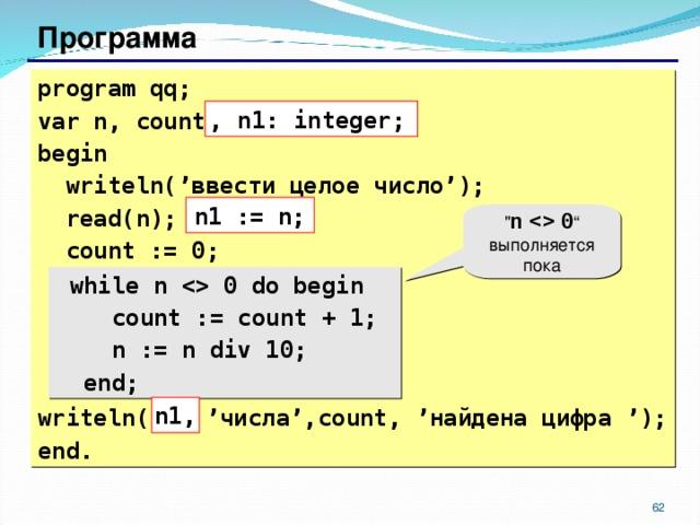Программа program qq; var n, count: integer; begin  writeln(' ввести целое число ' );  read(n);  count := 0;  while n  0 do begin  count := count + 1;  n := n div 10;  end; writeln(  ' числа ' , count, ' найдена цифра ' ); end. , n1: integer; n1 := n;