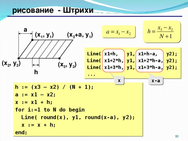 рисование - Штрихи a ( x 1 , y 1 ) ( x 3 + a , y 1 )  Line( x1+h, y1, x1+h-a, y2) ; Line( x1+2*h, y1, x1+2*h-a, y2) ; Line( x1+3*h, y1, x1+3*h-a, y2) ; ... ( x 2 , y 2 ) ( x 3 , y 2 ) h x x-a h := (x3 – x2) / (N + 1); a := x1 – x2; x := x1 + h; for i:=1 to N do begin  Line( round(x), y1, round(x-a), y2) ;  x := x + h; end; 87 87