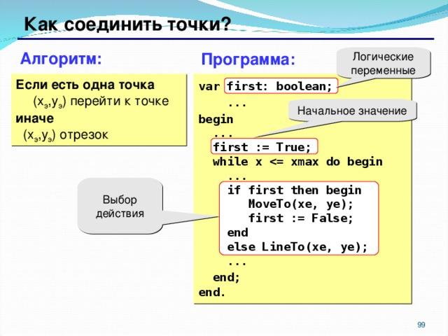 Как соединить точки? Алгоритм: Программа: Логические переменные  Если есть одна точка ( x э , y э ) перейти к точке иначе  ( x э , y э )  отрезок var first: boolean;  ... begin  ...  first := True;   while x   ...  if first then begin  MoveTo(xe, ye);  first := False;  end  else LineTo(xe, ye);  ...   end;  end. Начальное значение Выбор действия 98 98