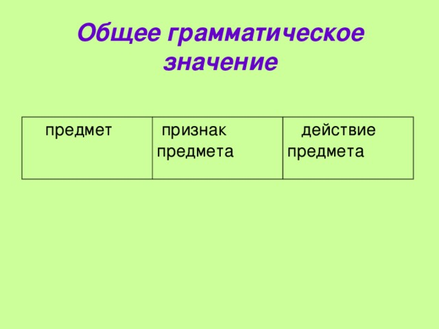Общее грамматическое значение  предмет  признак предмета  действие предмета