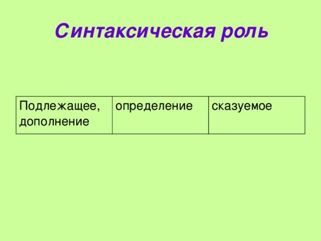 Синтаксическая роль Подлежащее, дополнение определение сказуемое